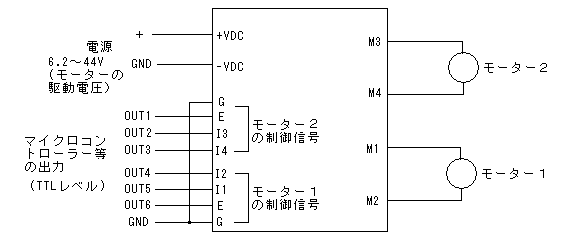 L298接続例