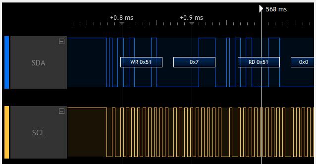 ロジックアナライザー SCANALOGIC-2 I2Cプロトコルの解析例
