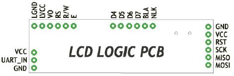 LCD Logicピンアサイン