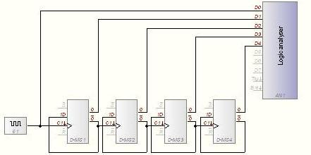 Dフリップフロップによる分周回路