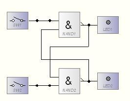 ProfiLab NANDゲートによるRSフリップフロップ