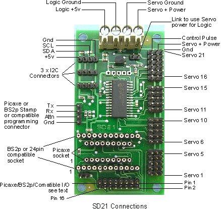 SD21 21ch I2Cサーボコントローラー